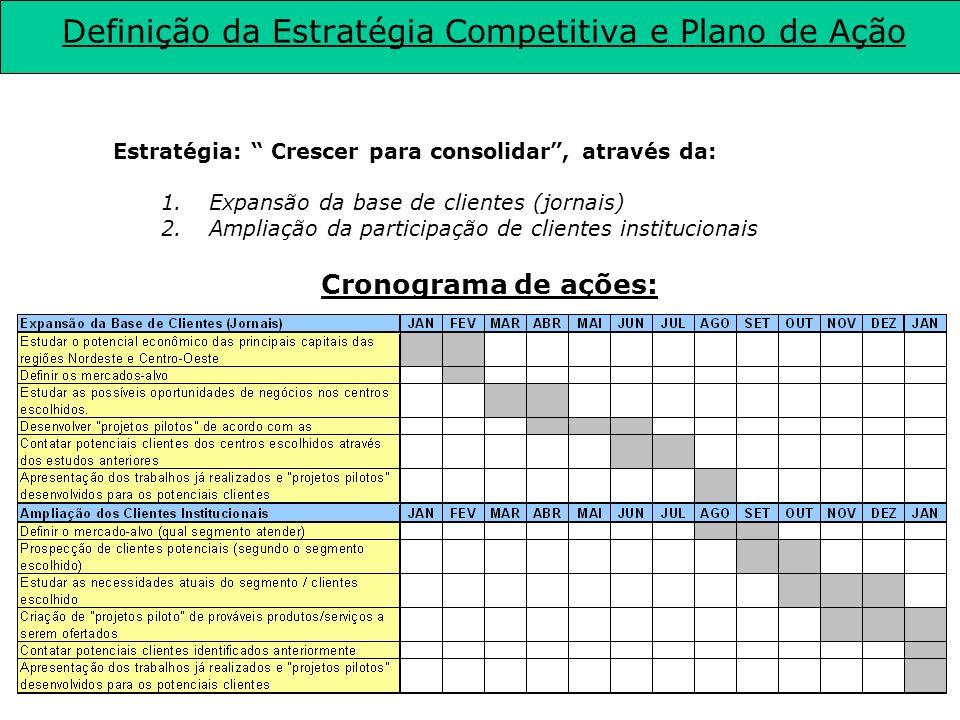 Definição da Estratégia Competitiva e Plano de Ação Estratégia: Crescer para consolidar, através da: 1.Expansão da base de clientes (jornais) 2.Amplia