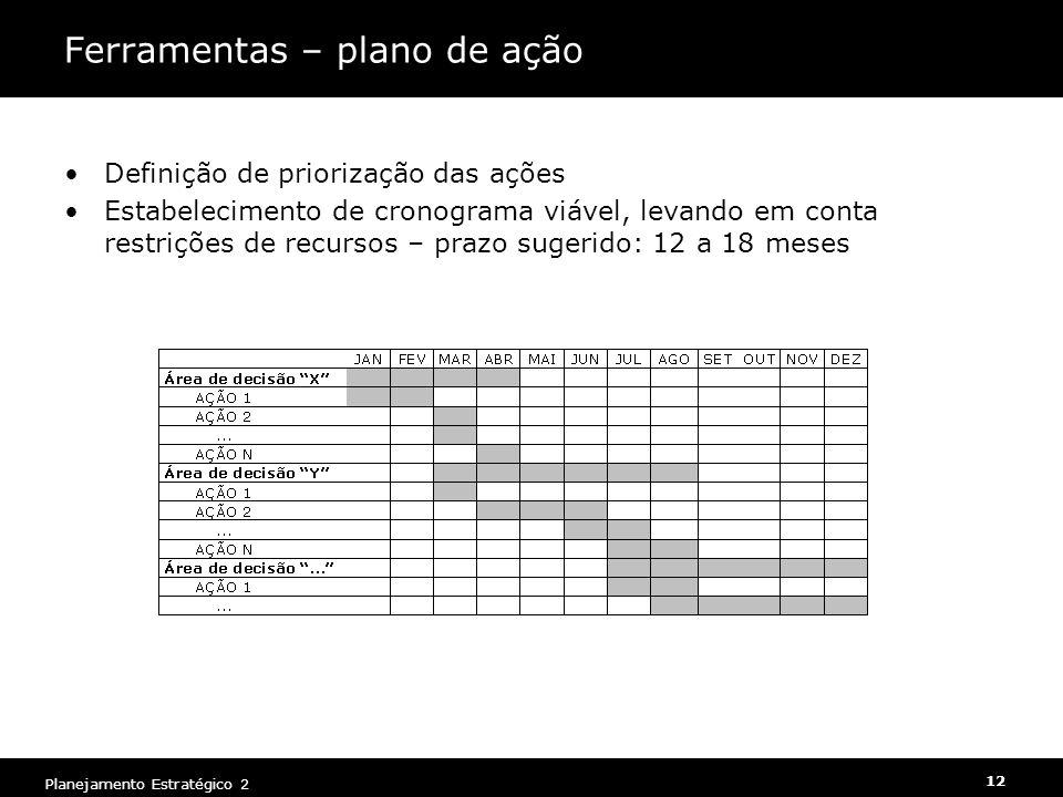 Planejamento Estratégico 2 12 Ferramentas – plano de ação Definição de priorização das ações Estabelecimento de cronograma viável, levando em conta re