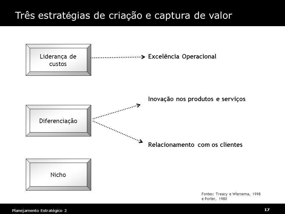 Planejamento Estratégico 2 17 Liderança de custos Três estrat é gias de cria ç ão e captura de valor Excelência Operacional Inovação nos produtos e se