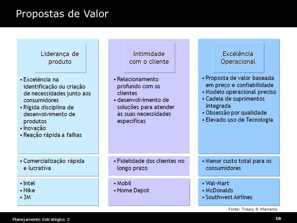 Planejamento Estratégico 2 18 Propostas de Valor Liderança de produto Intimidade com o cliente Excelência Operacional Excelência na identificação ou c