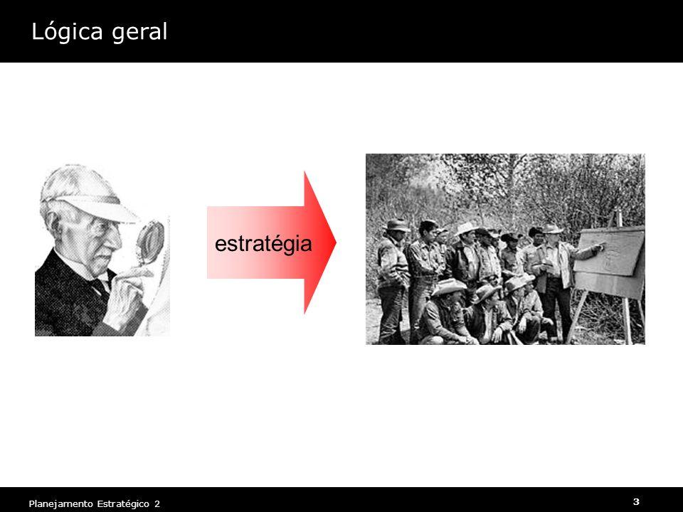 Planejamento Estratégico 2 3 Lógica geral estratégia