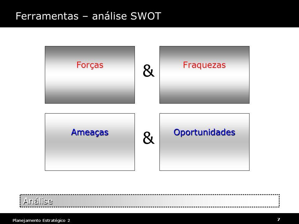 Planejamento Estratégico 2 7 Forças OportunidadesAmeaças Fraquezas & & Ferramentas – análise SWOT Análise