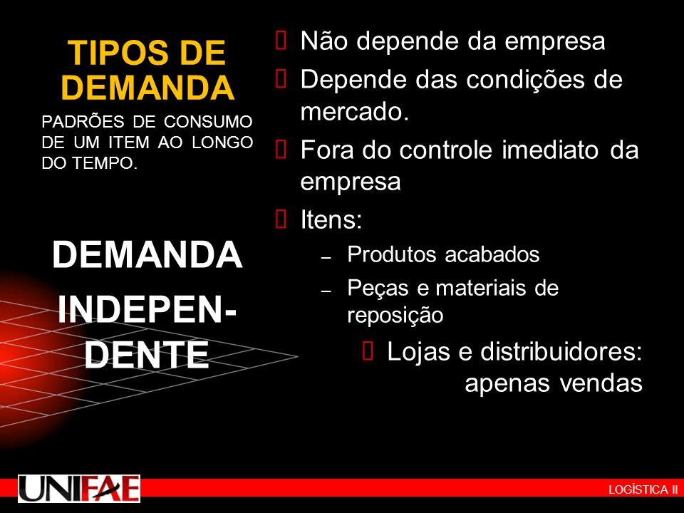 TIPOS DE DEMANDA Não depende da empresa Depende das condições de mercado. Fora do controle imediato da empresa Itens: – Produtos acabados – Peças e ma