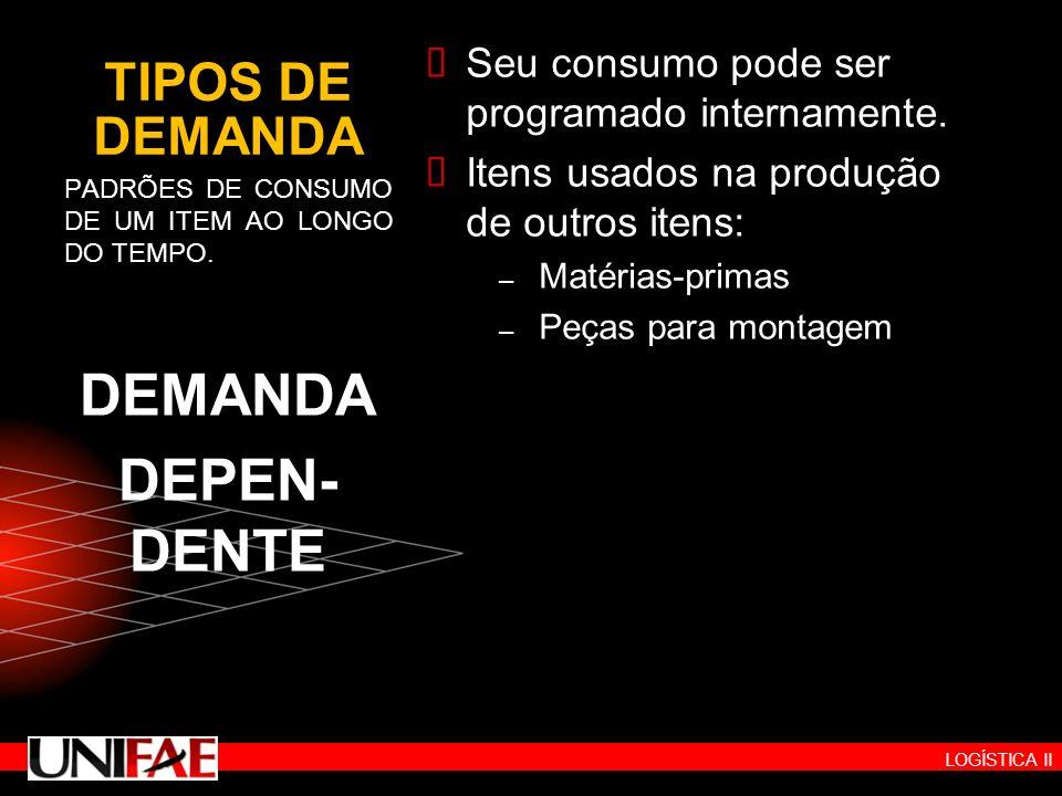 LOGÍSTICA II TIPOS DE DEMANDA Seu consumo pode ser programado internamente. Itens usados na produção de outros itens: – Matérias-primas – Peças para m