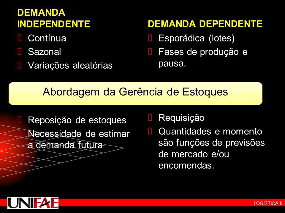 DEMANDA INDEPENDENTE Contínua Sazonal Variações aleatórias Reposição de estoques Necessidade de estimar a demanda futura DEMANDA DEPENDENTE Esporádica
