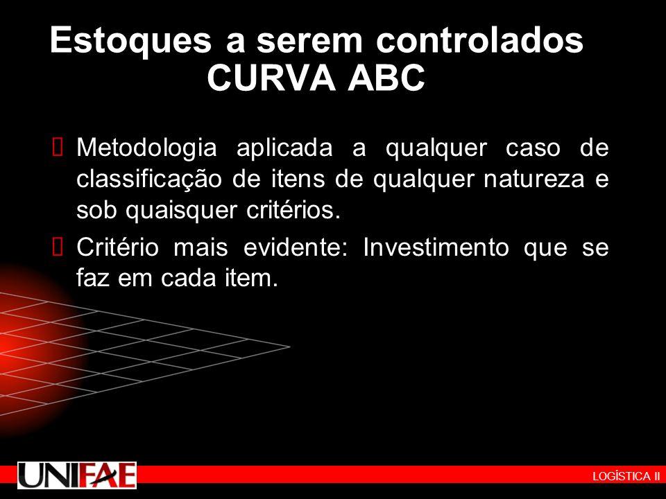 LOGÍSTICA II Estoques a serem controlados CURVA ABC Metodologia aplicada a qualquer caso de classificação de itens de qualquer natureza e sob quaisque