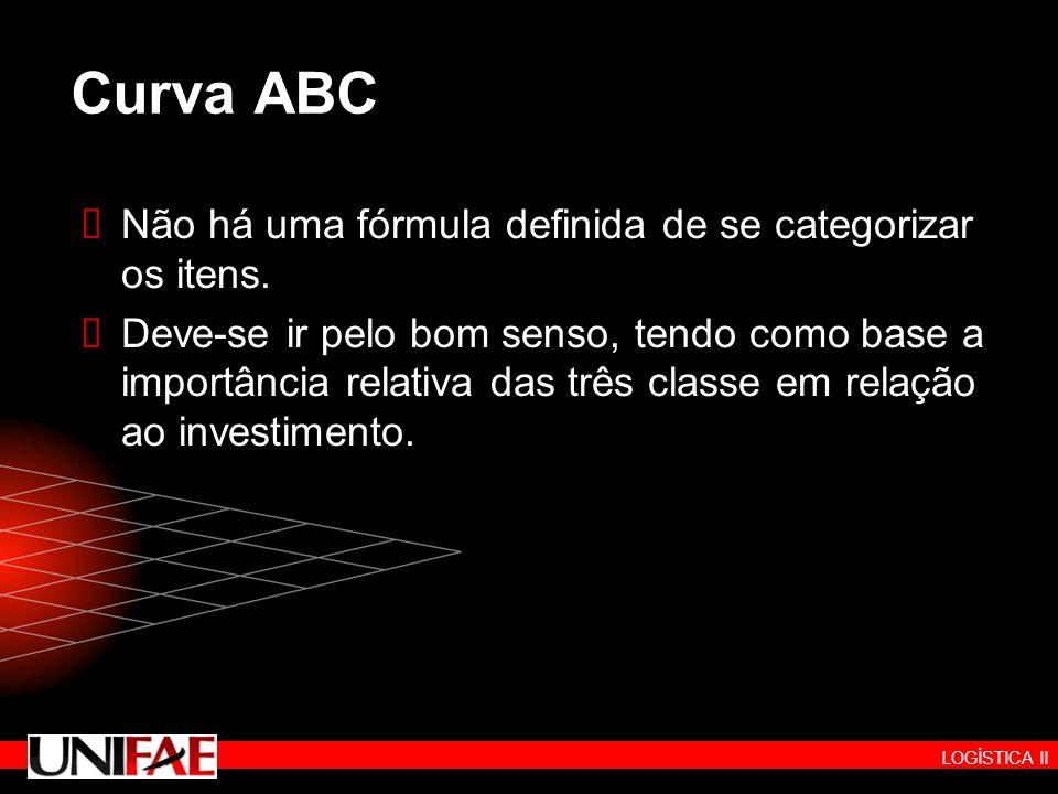 LOGÍSTICA II Curva ABC Não há uma fórmula definida de se categorizar os itens. Deve-se ir pelo bom senso, tendo como base a importância relativa das t