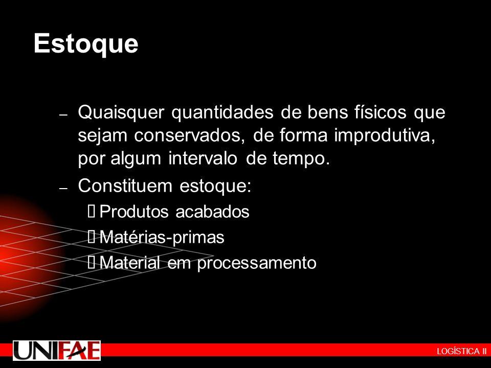LOGÍSTICA II Tipos de Estoques MATÉRIAS-PRIMAS PEÇAS E OUTROS MATERIAIS COMPRADOS DE TERCEIROS PEÇAS E OUTROS MATERIAIS FABRICADOS INTERNAMENTE MATGERIAL EM PROCESSAMENTO (SEMI-ACABADOS) PRODUTOS ACABADOS