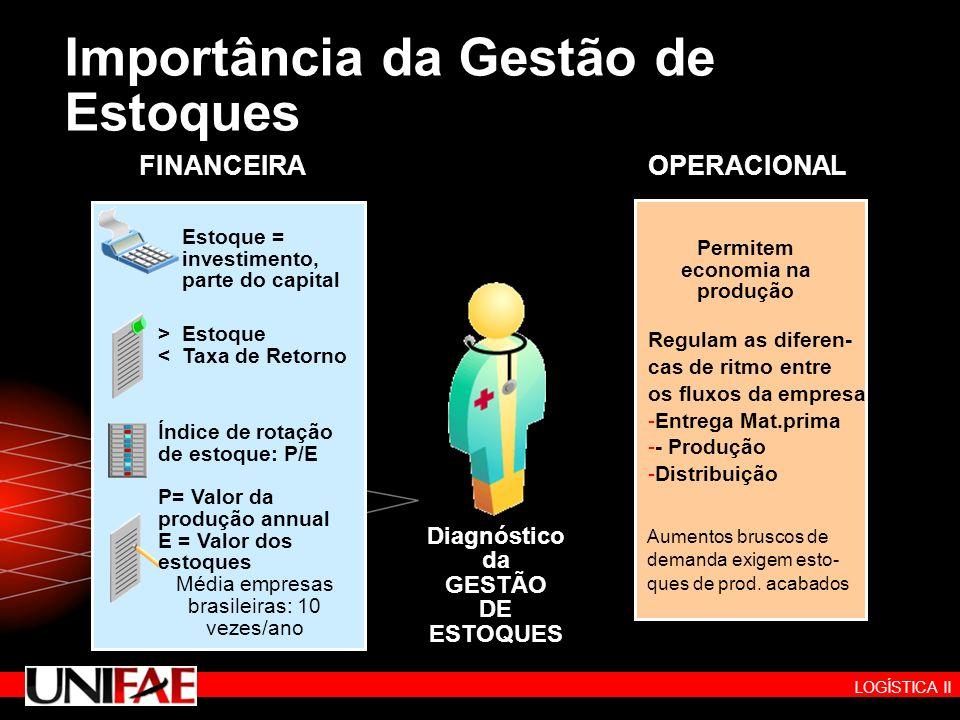 LOGÍSTICA II Detalhamento dos objetivos operacionais dos estoques Os estoques cobrem mudanças previstas no suprimento e na demanda.