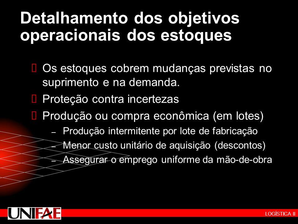 LOGÍSTICA II Detalhamento dos objetivos operacionais dos estoques Os estoques cobrem mudanças previstas no suprimento e na demanda. Proteção contra in