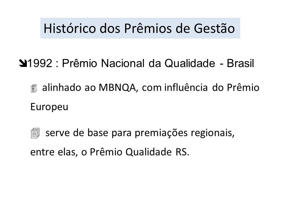î 1992 : Prêmio Nacional da Qualidade - Brasil alinhado ao MBNQA, com influência do Prêmio Europeu 4 serve de base para premiações regionais, entre el