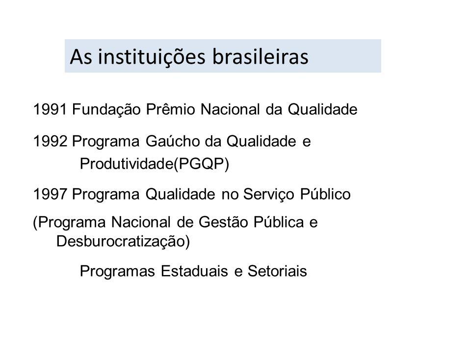 1991 Fundação Prêmio Nacional da Qualidade 1992 Programa Gaúcho da Qualidade e Produtividade(PGQP) 1997 Programa Qualidade no Serviço Público (Program