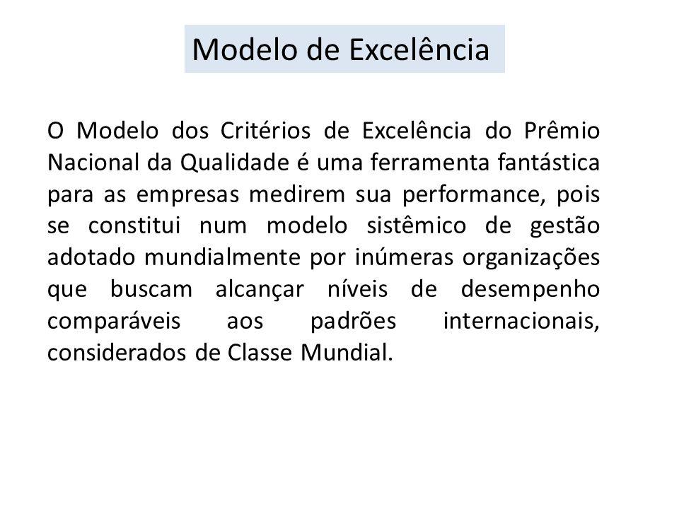 O Modelo dos Critérios de Excelência do Prêmio Nacional da Qualidade é uma ferramenta fantástica para as empresas medirem sua performance, pois se con