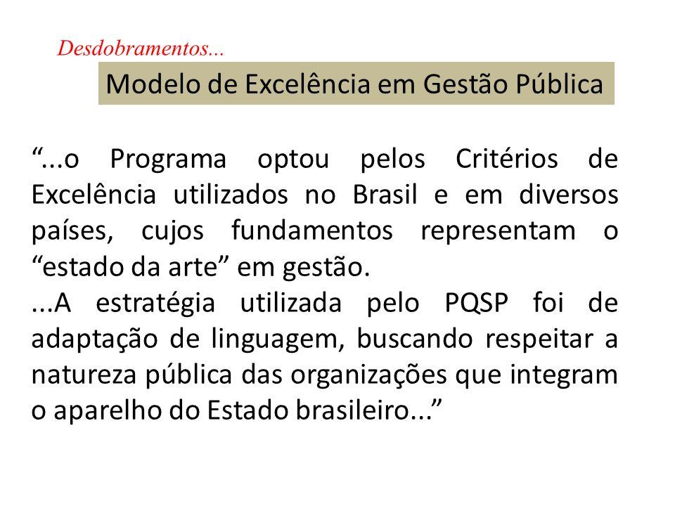 ...o Programa optou pelos Critérios de Excelência utilizados no Brasil e em diversos países, cujos fundamentos representam o estado da arte em gestão.