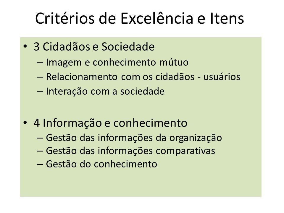 Critérios de Excelência e Itens 3 Cidadãos e Sociedade – Imagem e conhecimento mútuo – Relacionamento com os cidadãos - usuários – Interação com a soc
