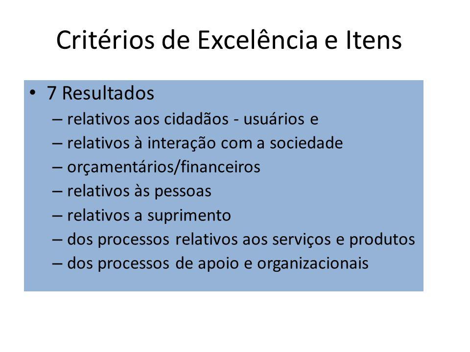 Critérios de Excelência e Itens 7 Resultados – relativos aos cidadãos - usuários e – relativos à interação com a sociedade – orçamentários/financeiros
