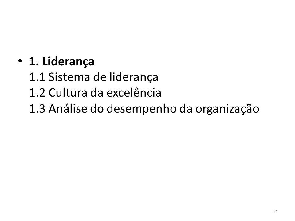 35 1. Liderança 1.1 Sistema de liderança 1.2 Cultura da excelência 1.3 Análise do desempenho da organização