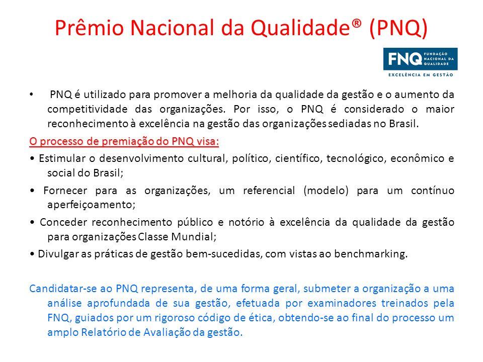 Prêmio Nacional da Qualidade® (PNQ) PNQ é utilizado para promover a melhoria da qualidade da gestão e o aumento da competitividade das organizações. P