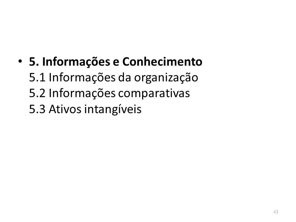 43 5. Informações e Conhecimento 5.1 Informações da organização 5.2 Informações comparativas 5.3 Ativos intangíveis
