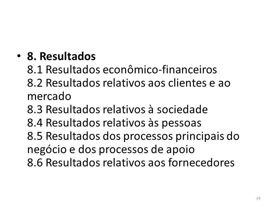 49 8. Resultados 8.1 Resultados econômico-financeiros 8.2 Resultados relativos aos clientes e ao mercado 8.3 Resultados relativos à sociedade 8.4 Resu