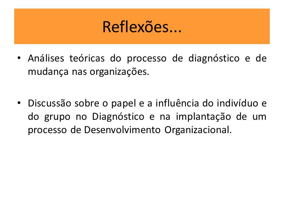 Reflexões... Análises teóricas do processo de diagnóstico e de mudança nas organizações. Discussão sobre o papel e a influência do indivíduo e do grup