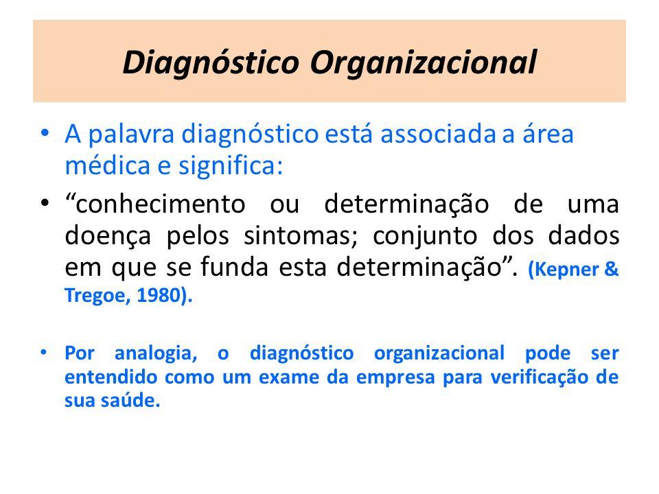 A palavra diagnóstico está associada a área médica e significa: conhecimento ou determinação de uma doença pelos sintomas; conjunto dos dados em que s