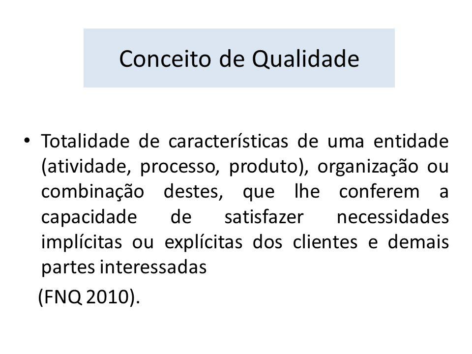 Conceito de Qualidade Totalidade de características de uma entidade (atividade, processo, produto), organização ou combinação destes, que lhe conferem