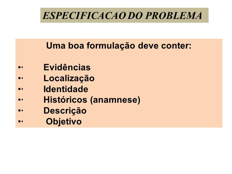 ESPECIFICACAO DO PROBLEMA Uma boa formulação deve conter: · Evidências · Localização · Identidade · Históricos (anamnese) · Descrição · Objetivo