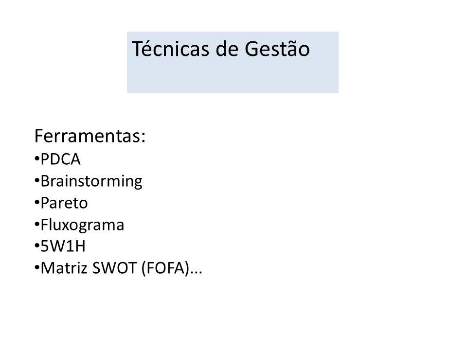 Ferramentas: PDCA Brainstorming Pareto Fluxograma 5W1H Matriz SWOT (FOFA)... Técnicas de Gestão
