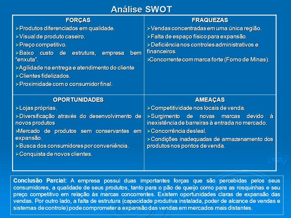 Análise SWOT FORÇAS Produtos diferenciados em qualidade. Produtos diferenciados em qualidade. Visual de produto caseiro. Visual de produto caseiro. Pr