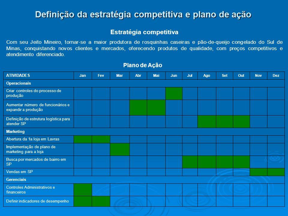 Definição da estratégia competitiva e plano de ação Estratégia competitiva Com seu Jeito Mineiro, tornar-se a maior produtora de rosquinhas caseiras e