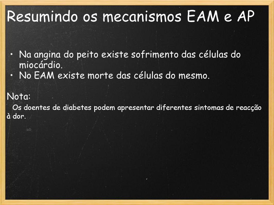 Resumindo os mecanismos EAM e AP Na angina do peito existe sofrimento das células do miocárdio. No EAM existe morte das células do mesmo. Nota: Os doe