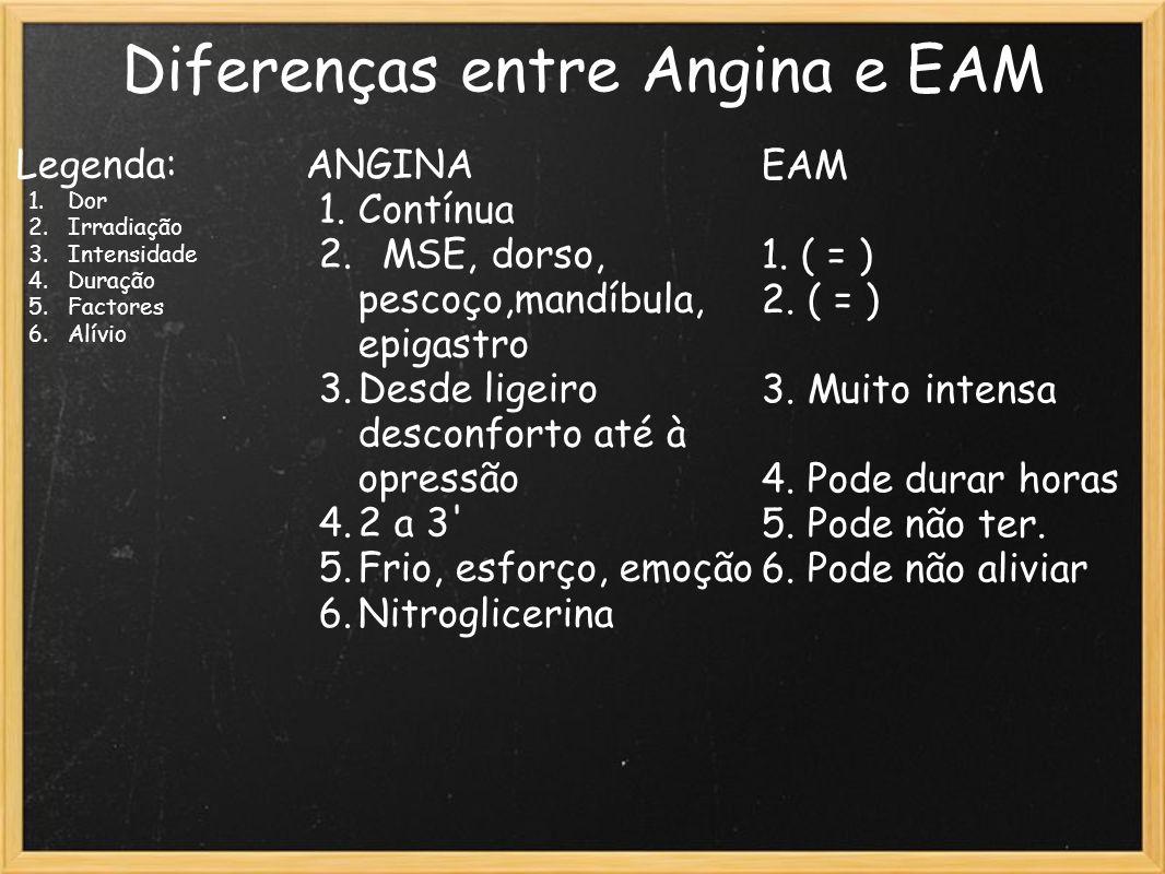 Diferenças entre Angina e EAM Legenda: 1.Dor 2.Irradiação 3.Intensidade 4.Duração 5.Factores 6.Alívio ANGINA 1.Contínua 2. MSE, dorso, pescoço,mandíbu