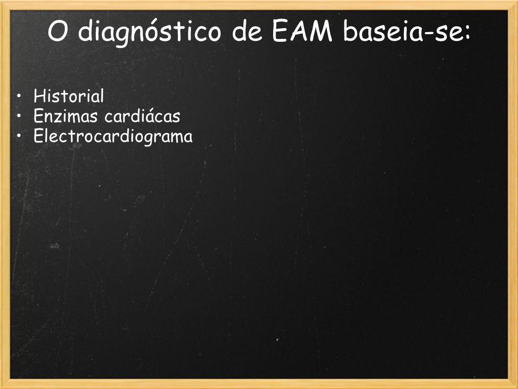O diagnóstico de EAM baseia-se: Historial Enzimas cardiácas Electrocardiograma