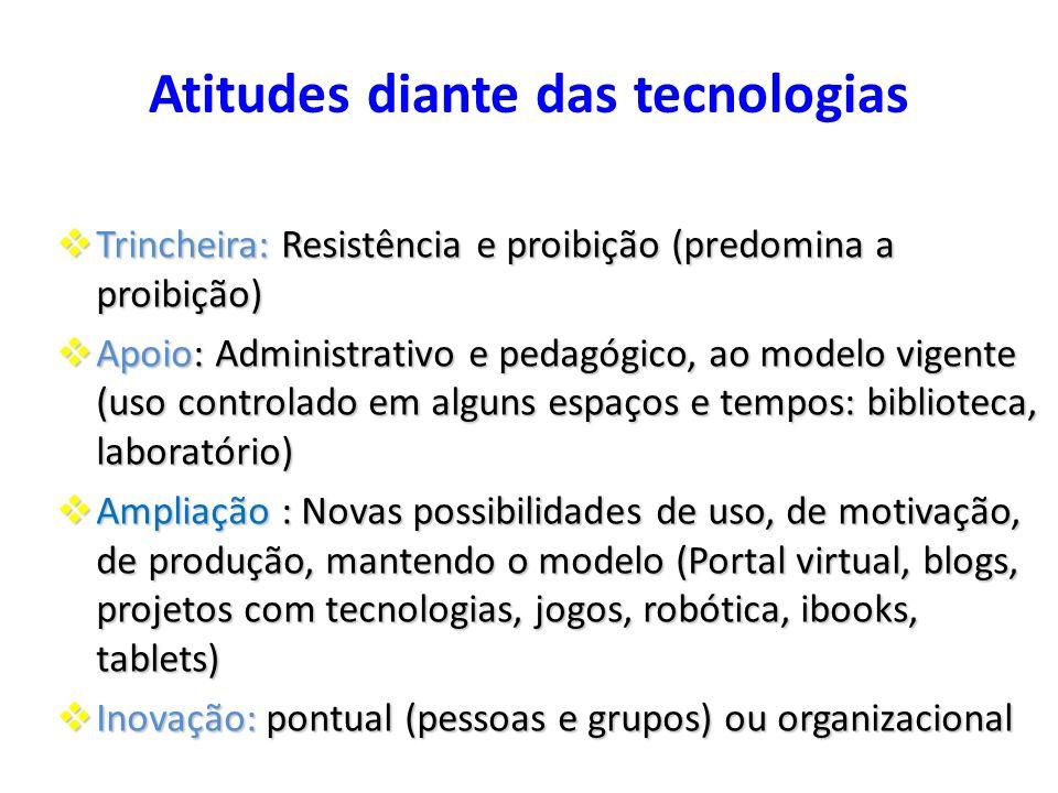 Atitudes diante das tecnologias Trincheira: Resistência e proibição (predomina a proibição) Trincheira: Resistência e proibição (predomina a proibição