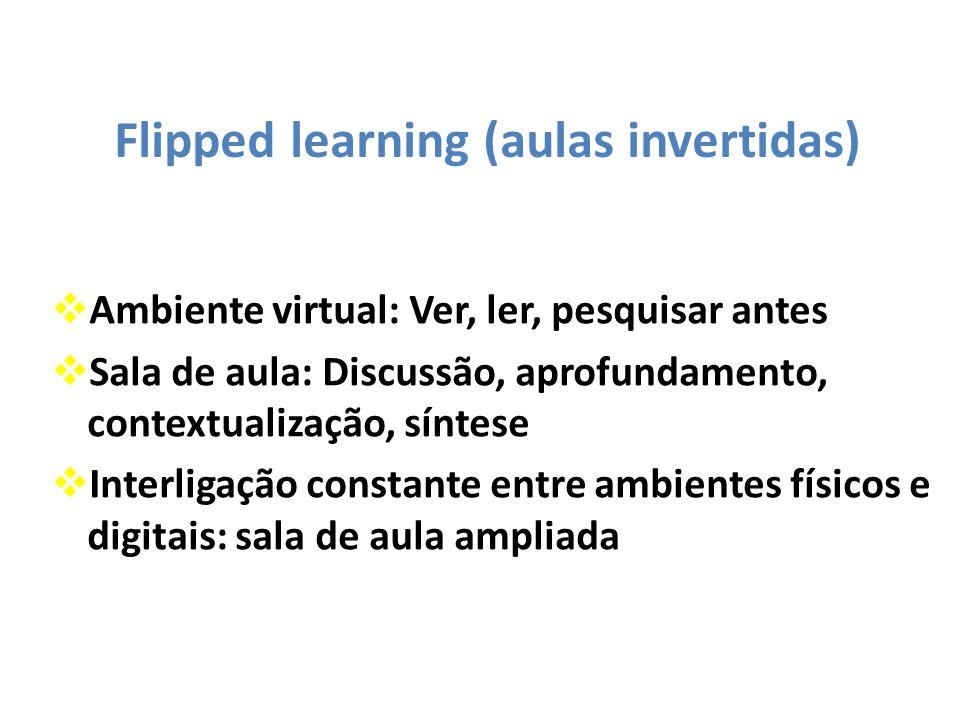 Flipped learning (aulas invertidas) Ambiente virtual: Ver, ler, pesquisar antes Sala de aula: Discussão, aprofundamento, contextualização, síntese Interligação constante entre ambientes físicos e digitais: sala de aula ampliada