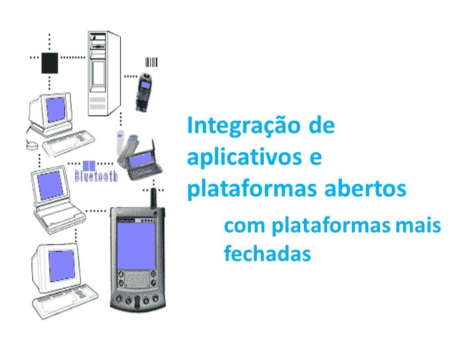 Integração de aplicativos e plataformas abertos com plataformas mais fechadas