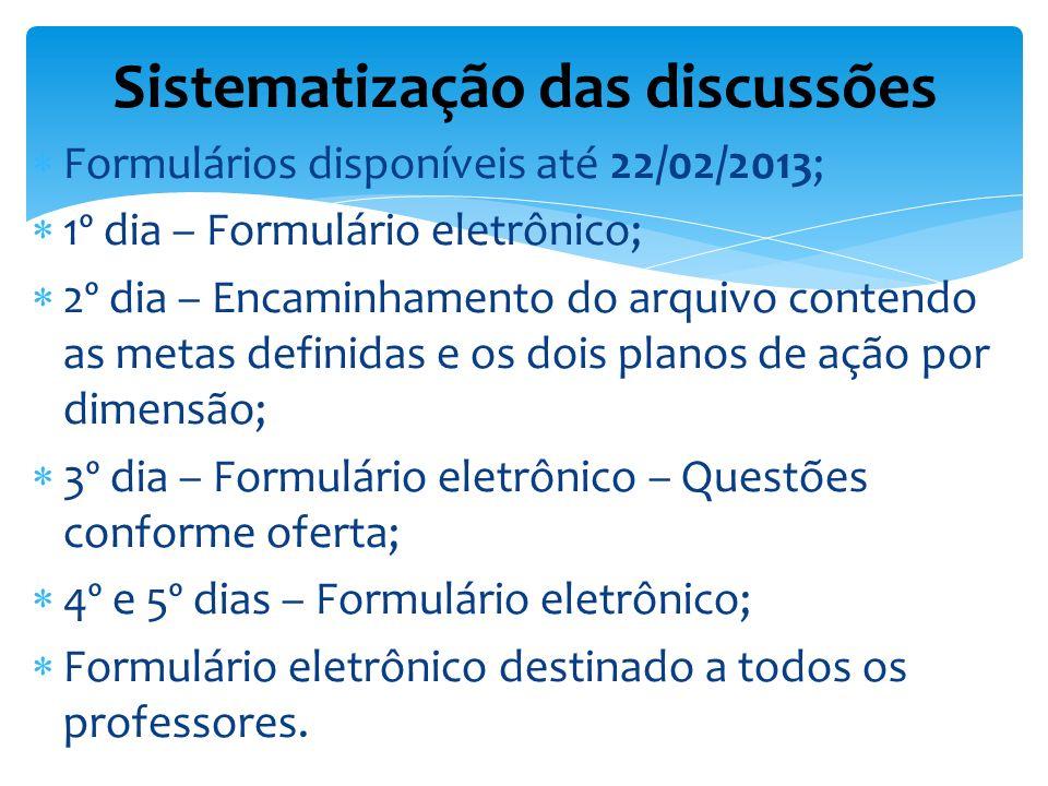 Formulários disponíveis até 22/02/2013; 1º dia – Formulário eletrônico; 2º dia – Encaminhamento do arquivo contendo as metas definidas e os dois plano