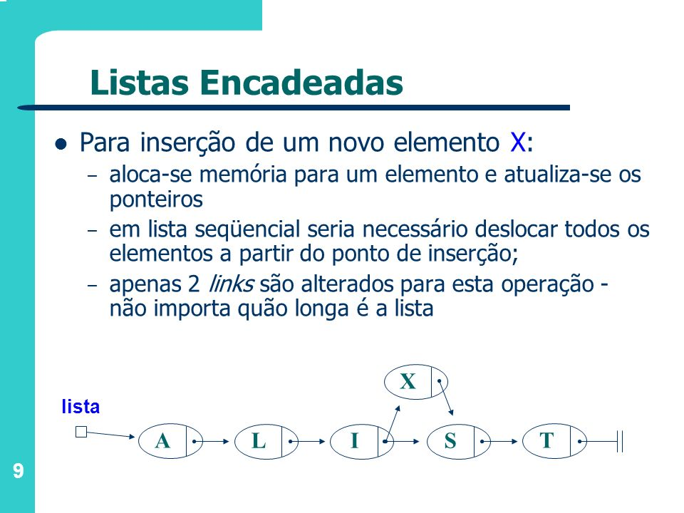 9 Listas Encadeadas Para inserção de um novo elemento X: – aloca-se memória para um elemento e atualiza-se os ponteiros – em lista seqüencial seria ne