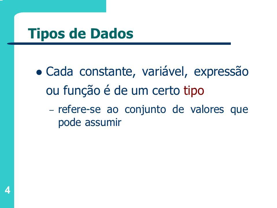 4 Tipos de Dados Cada constante, variável, expressão ou função é de um certo tipo – refere-se ao conjunto de valores que pode assumir