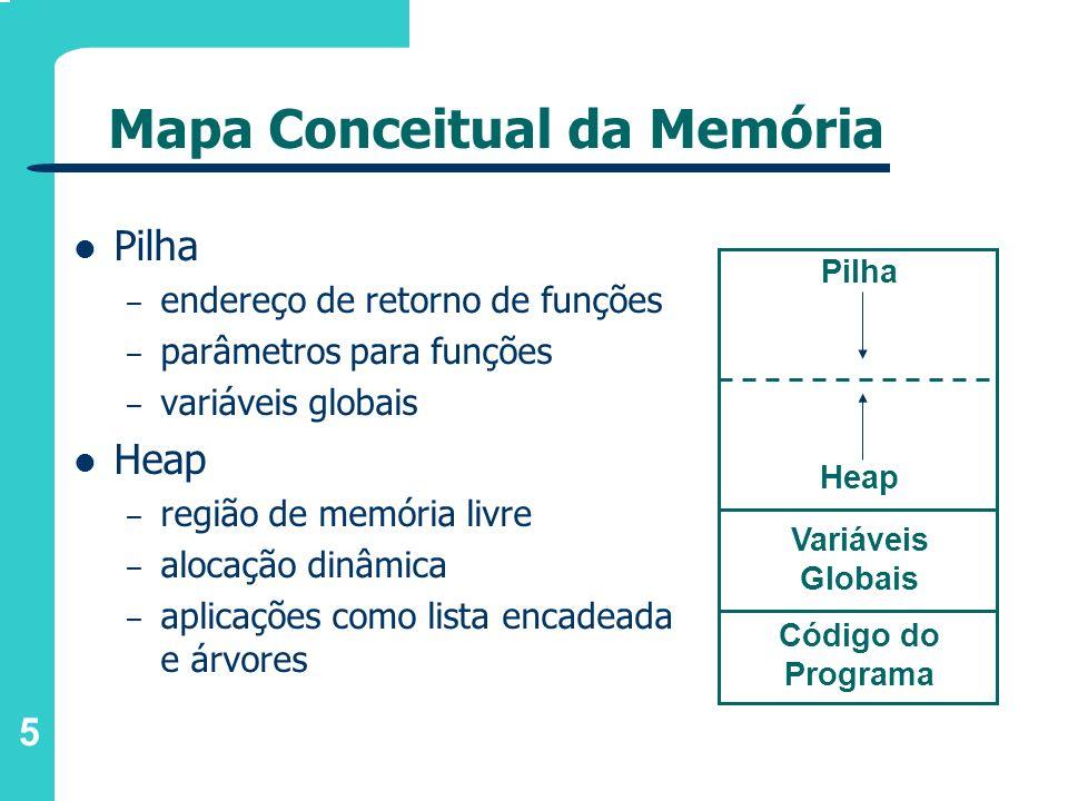 5 Mapa Conceitual da Memória Pilha – endereço de retorno de funções – parâmetros para funções – variáveis globais Heap – região de memória livre – alo