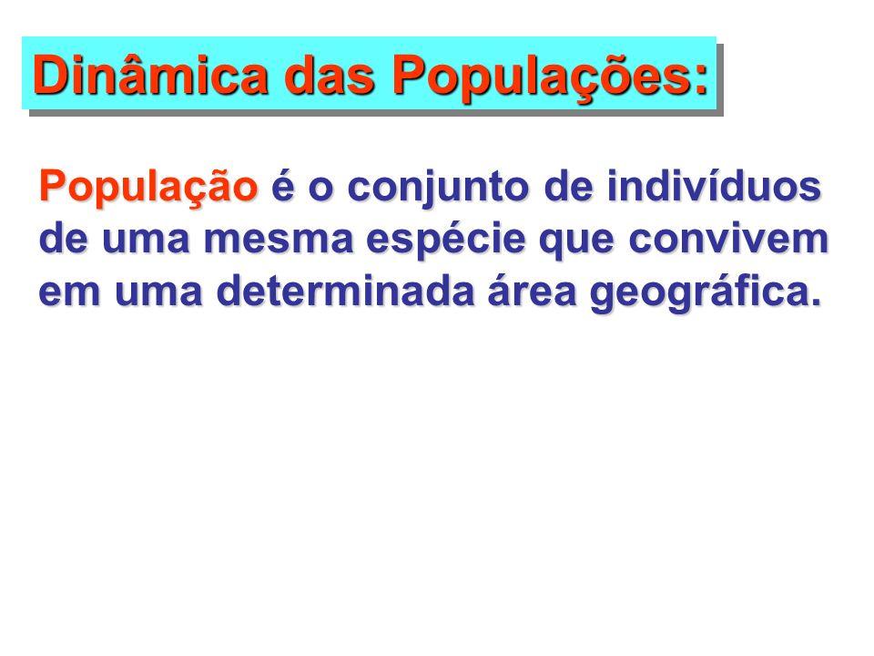 Dinâmica das Populações: População é o conjunto de indivíduos de uma mesma espécie que convivem em uma determinada área geográfica.