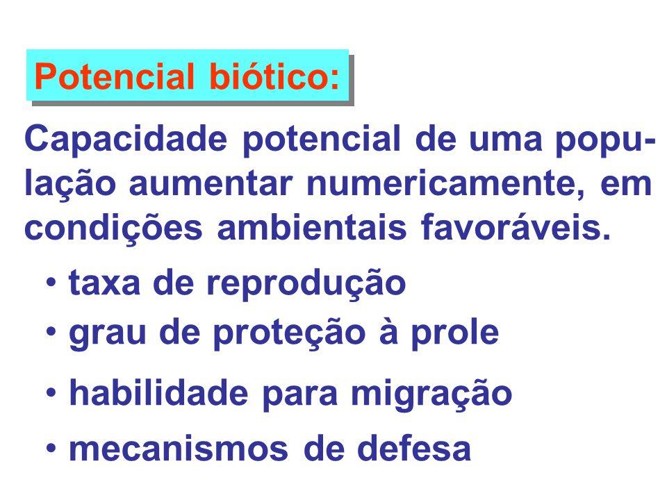 Resistência ambiental: Conjunto de fatores abióticos e ou bióticos que atuam contra o poten- cial biótico.