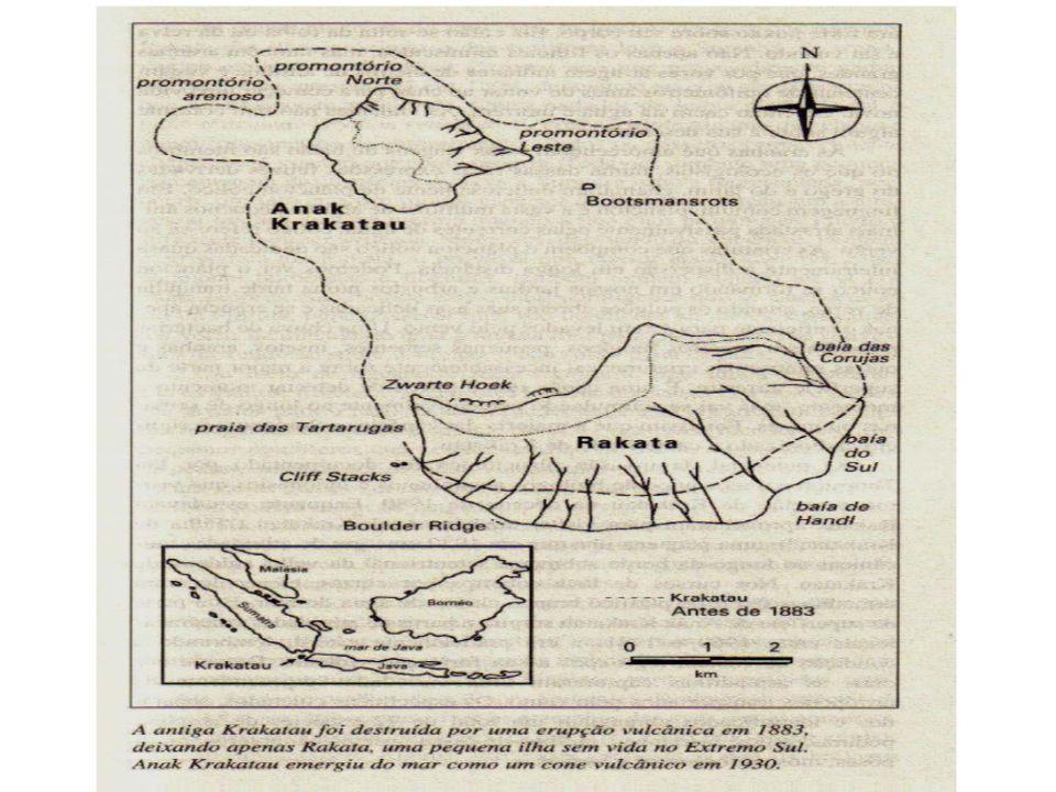 Krakatoa em 27 de agosto de 1883 Krakatoa, um século depois