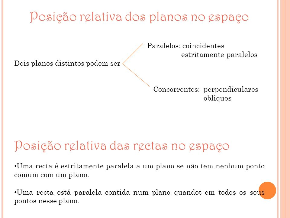 Posição relativa dos planos no espaço Paralelos: coincidentes estritamente paralelos Dois planos distintos podem ser Concorrentes: perpendiculares obl