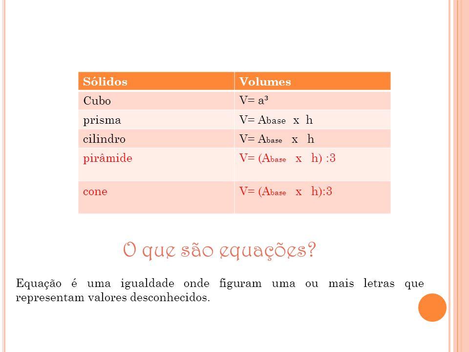 SólidosVolumes CuboV= a ³ prismaV= A base x h cilindroV= A base x h pirâmideV= (A base x h) :3 coneV= (A base x h):3 O que são equações? Equação é uma