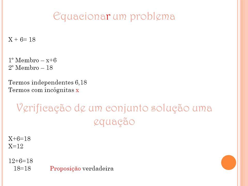 Equacionar um problema X + 6= 18 1º Membro – x+6 2º Membro – 18 Termos independentes 6,18 Termos com incógnitas x Verificação de um conjunto solução u