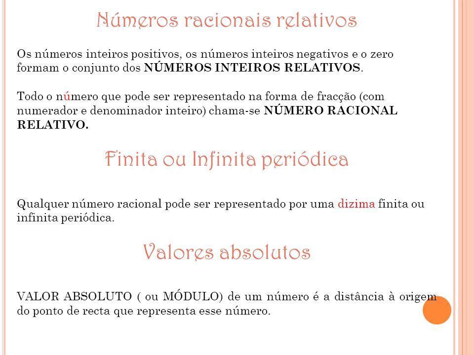 Números racionais relativos Os números inteiros positivos, os números inteiros negativos e o zero formam o conjunto dos NÚMEROS INTEIROS RELATIVOS. To