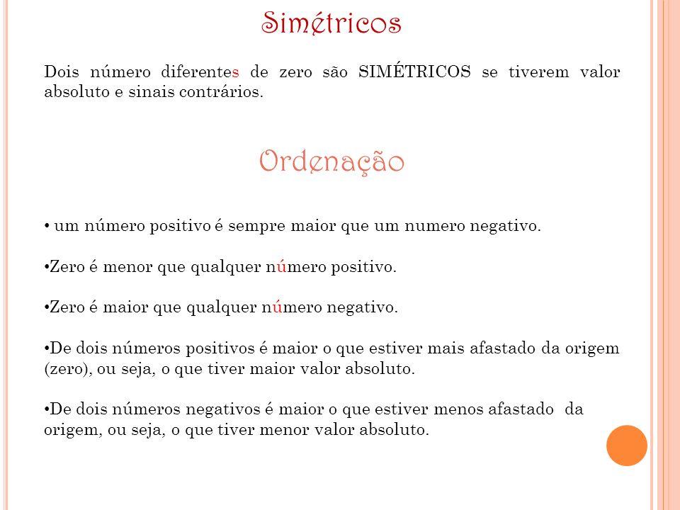 Simétricos Dois número diferentes de zero são SIMÉTRICOS se tiverem valor absoluto e sinais contrários. Ordenação um número positivo é sempre maior qu