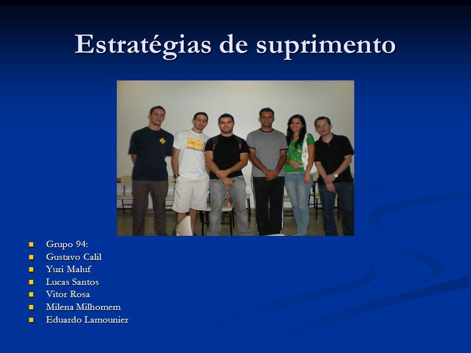 Estratégias de suprimento Grupo 94: Gustavo Calil Yuri Maluf Lucas Santos Vitor Rosa Milena Milhomem Eduardo Lamounier